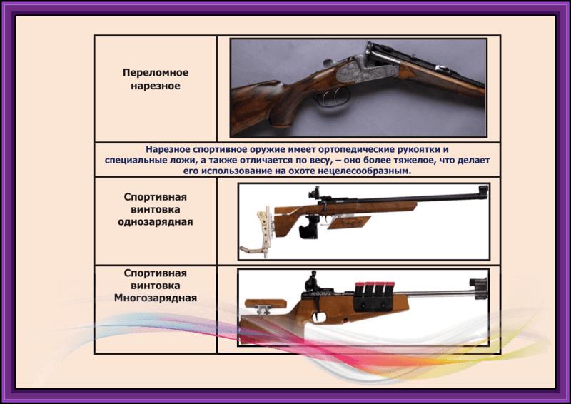 Огнестрельное длинноствольное оружие с нарезным стволом
