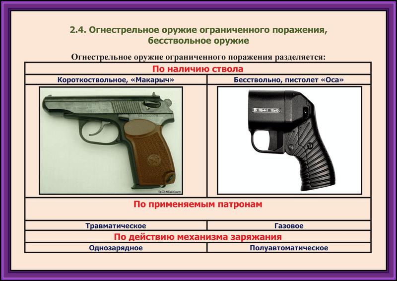 Огнестрельное оружие ограниченного поражения, бесствольное оружие