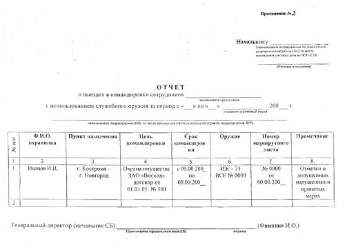 Маршрутный лист отчет