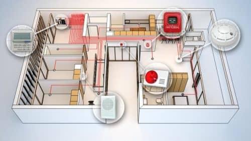 План внедрения правил противопожарной безопасности