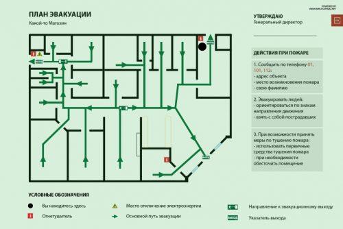 Правила содержания аварийных и эвакуационных выходов