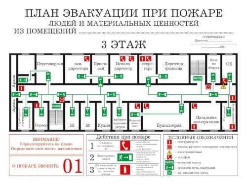Эвакуация в обслуживающих население организациях