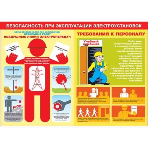 Системы противопожарной защиты