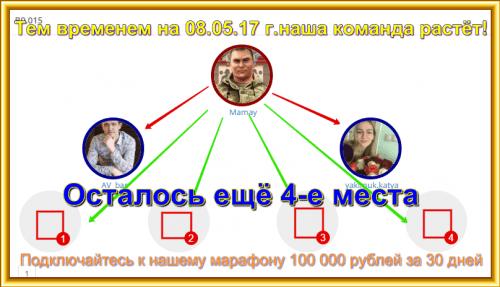 Почему я Мащенко Сергей выбрал ELYSIUM COMPANY