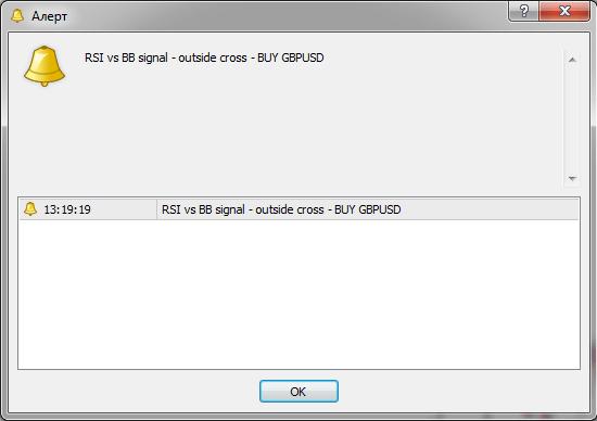 Уведомление с индикаторов RSI и BB