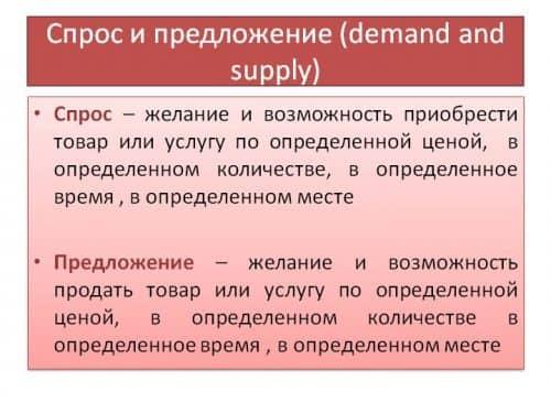 Определение спроса и предложения