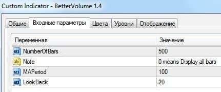 Как пользоваться индикатором Better Volume 2