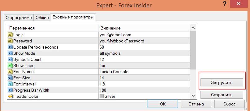 Индикатор Forex Insider 2