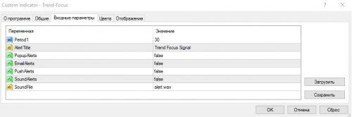 Как использовать индикатор для форекс Focus trend 1