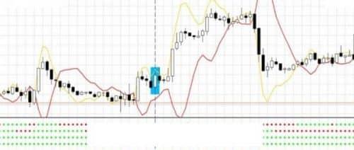 Индикатор направления тренда 4